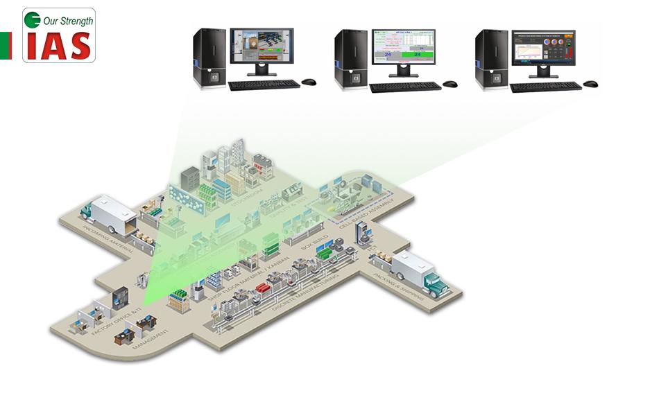Hệ thống quản lý và điều hành sản xuất – MES