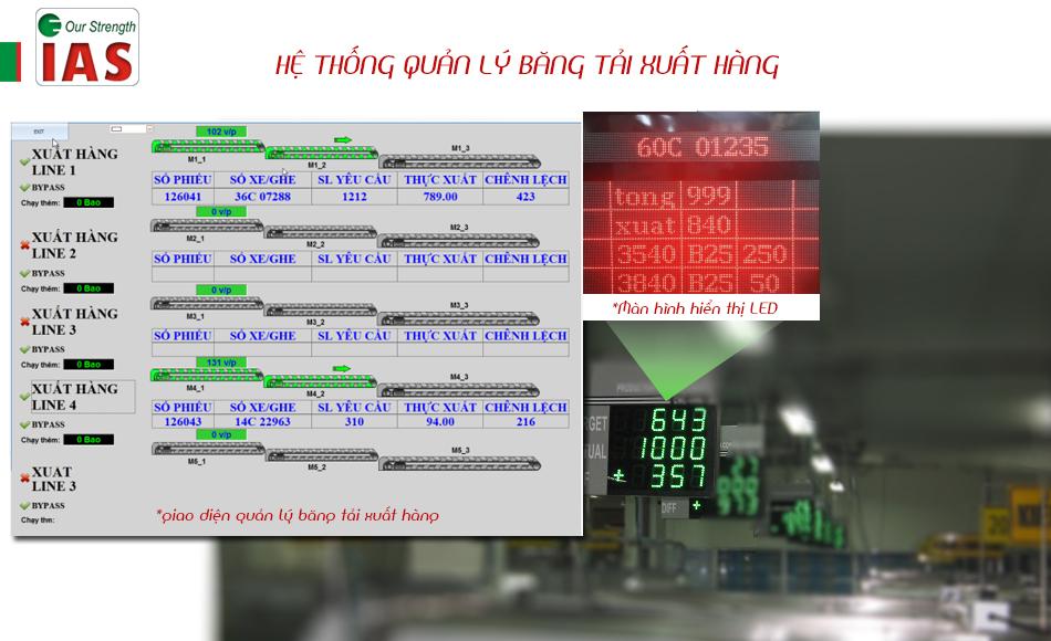 Hệ thống quản lý băng tải xuất hàng