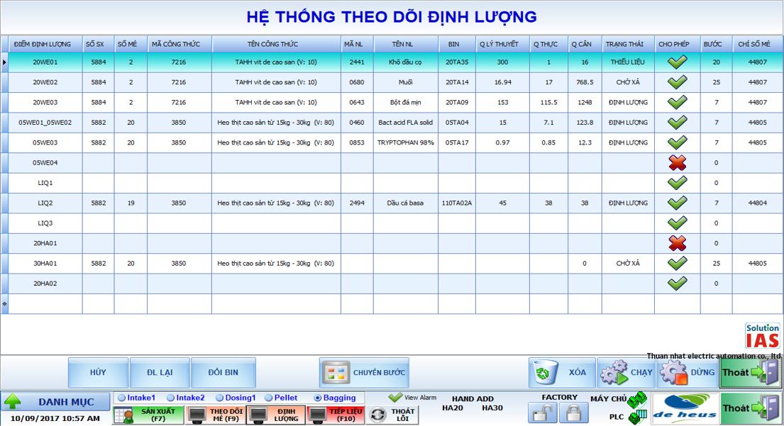 he-thong-theo-doi-dinh-luong
