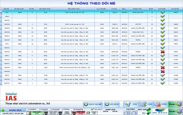 he-thong-theo-doi-me