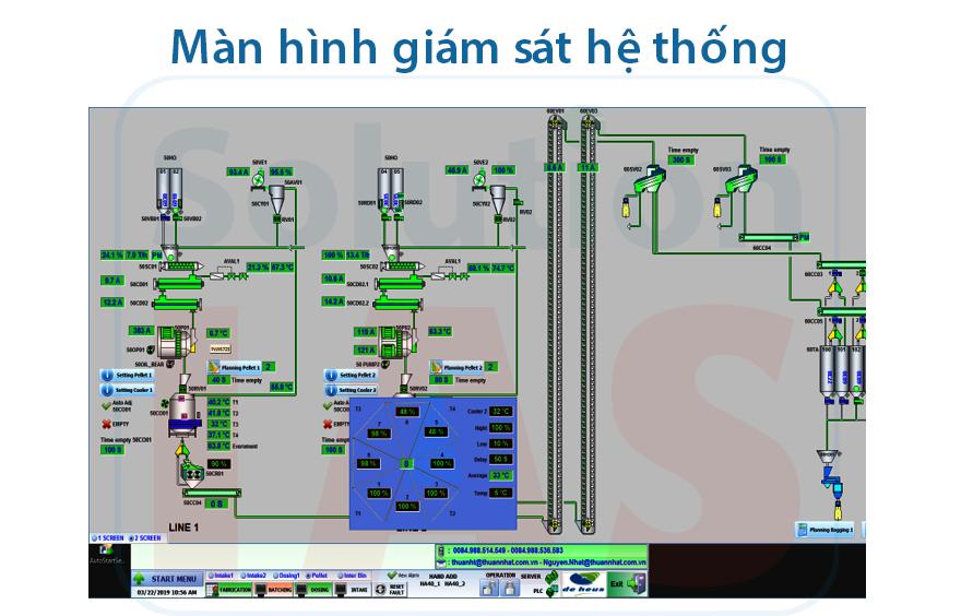 man-hinh-giam-sat-he-thong-2